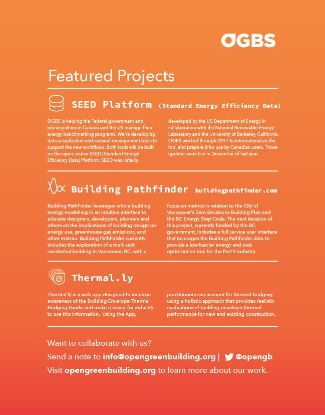 Client Open Green Building Society Regenerative Applications Website Opengreenbuildingorg