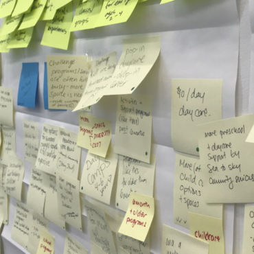 Design Thinking Methods for Engagement @ SFU 2020